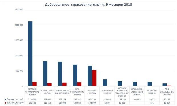 В Татарстане составили топ-5 событий рынка недвижимости за 2017 год