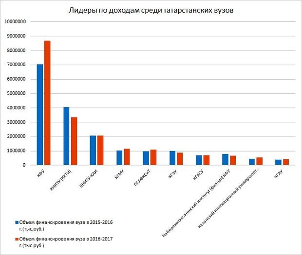 взять кредит наличными быстро без справок и без отказа с плохой кредитной историей в москве
