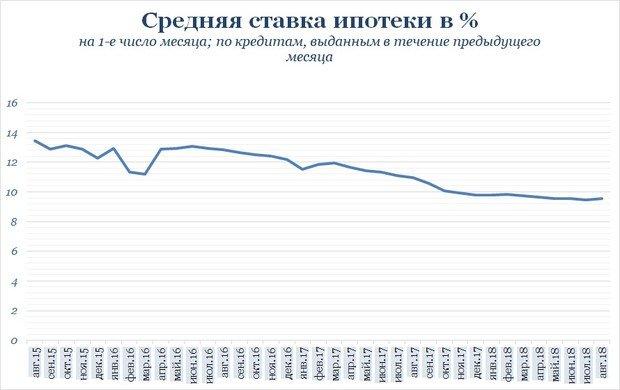 Белоусов назвал «крайне нежелательным» возможное повышение основной ставкиЦБ