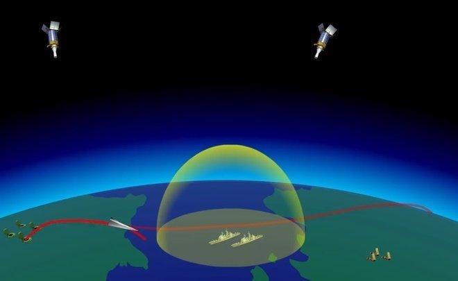 США истратят практически $1 млрд нагиперзвуковую ракету, чтобы попытаться догнать Российскую Федерацию