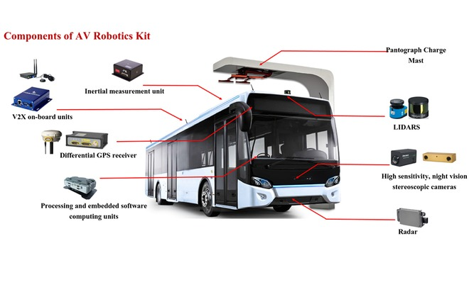 ВСингапуре пройдут тестирования беспилотных автобусов