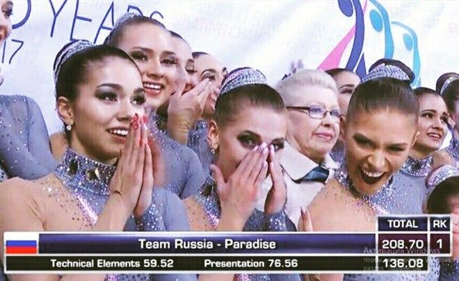 Русская команда выиграла золотые медалиЧМ посинхронному катанию