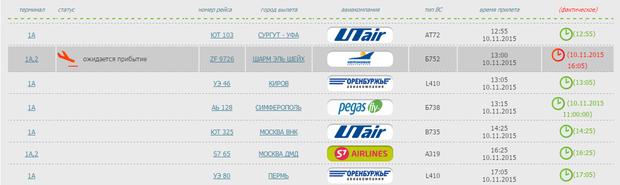 По словам представителя авиаперевозчика, рейсы будут осуществляться каждый начиная с ростов-на-дону, 26 марта, риа