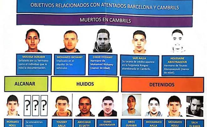 Теракты вКаталонии мог организовать имам, вышедший изтюрьмы 5 лет назад
